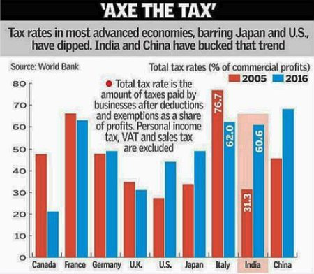 http://www.iasplanner.com/civilservices/images/AXE-TAX.jpg