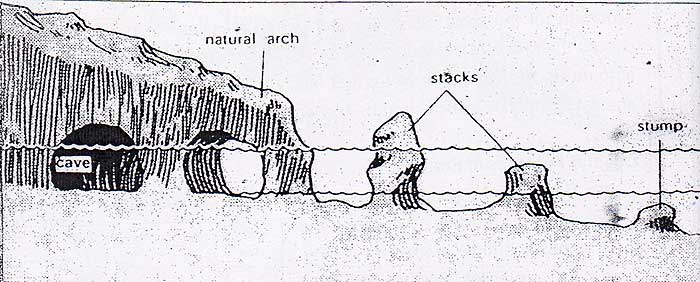 http://www.iasplanner.com/civilservices/images/Cave-Arch.jpg