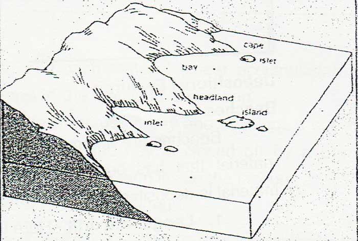 http://www.iasplanner.com/civilservices/images/Costal-Erosion.jpg