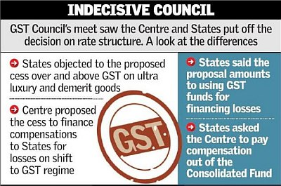 http://www.iasplanner.com/civilservices/images/Indecisive-Council.jpg