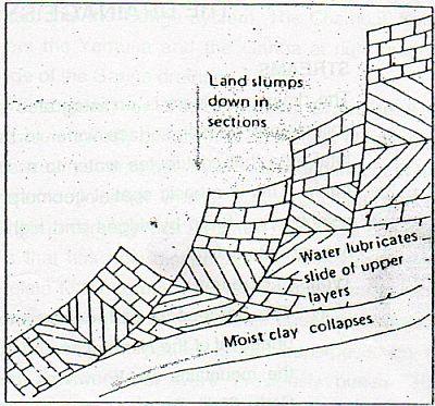 http://www.iasplanner.com/civilservices/images/Landslides.jpg